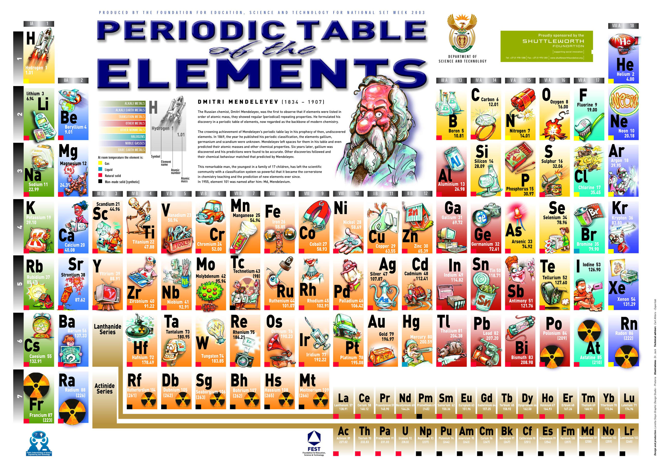 Year 8 chemstuff the periodic table of elements contains every element and carries a large amount of information that urtaz Images