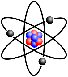 Elements and Compounds, Atoms and Molecules | Chemstuff